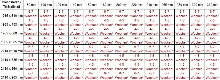 Türzarge maße  Zarge Eckkante - Echtholz furniert | Bei tuer-und-zarge.de!