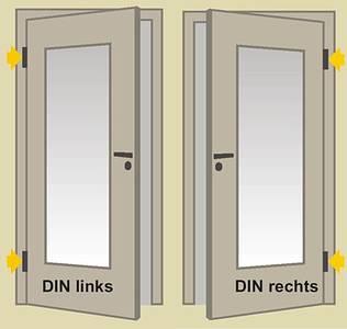 Türöffnung DIN links und DIN rechts