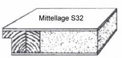 wohnungseingangst r s32 kkiii rundkante wei lack. Black Bedroom Furniture Sets. Home Design Ideas