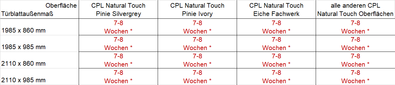 WE-T-ren-Natural-Touch-S37