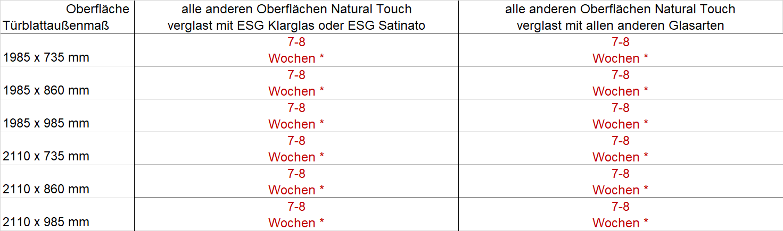 T-ren-CPL-Natural-Touch-LAs-Teil-159c020a4d085f