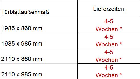 WE-T-ren-weiss-RK-DK-4-5