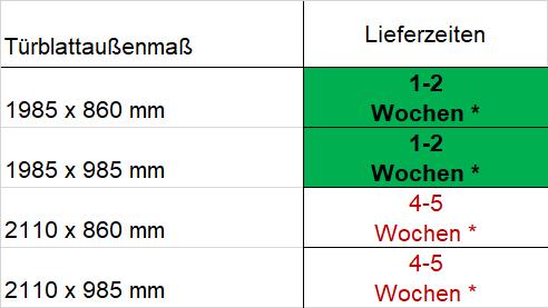 WE-T-ren-weiss-RK-DK-1-2-und-4-5
