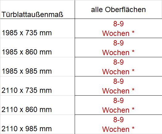 Holzglast-ren-alle-Oberfl-LZ-8-9-Wo