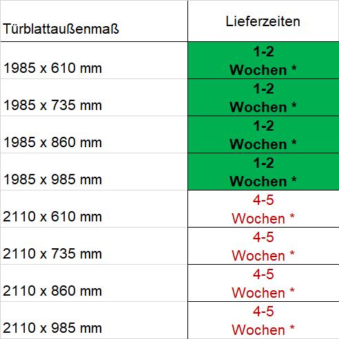 T-ren-1985er-LZ-1-2-211er-TB-4-5